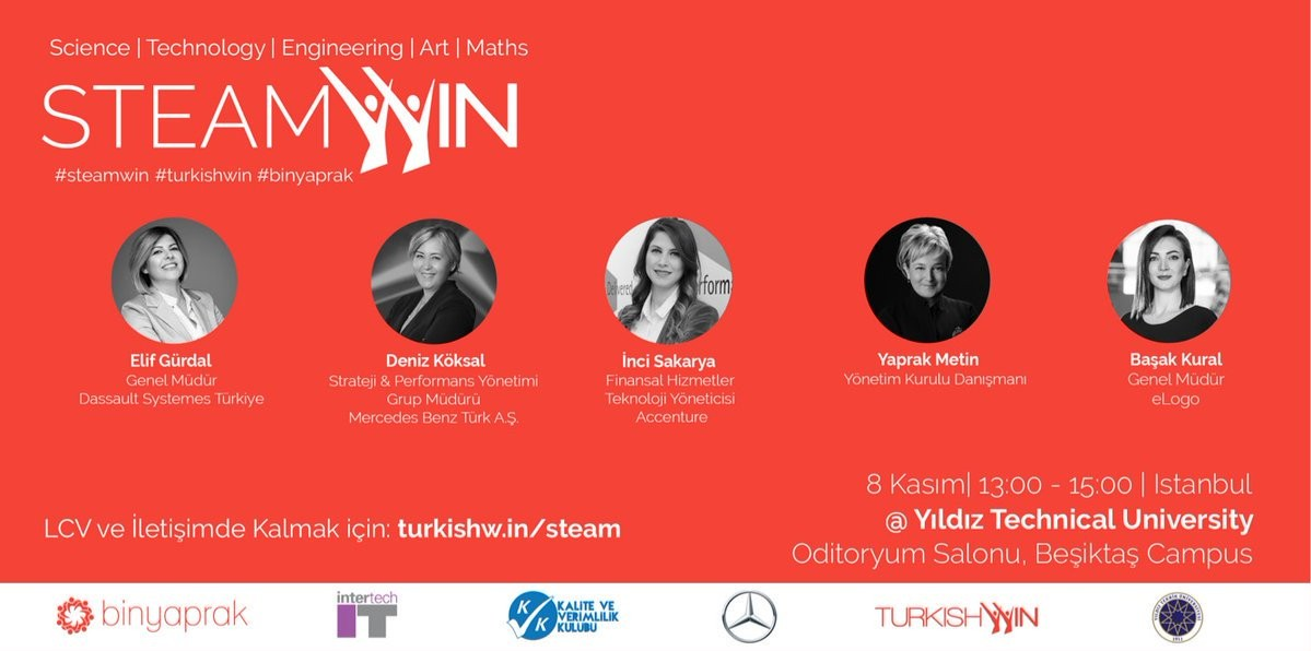 STEAMWIN Conference at the Yildiz Technical University